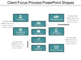 Client Focus Process Powerpoint Shapes