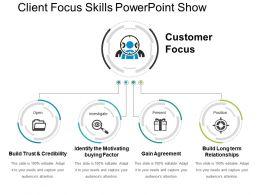 Client Focus Skills Powerpoint Show