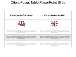 Client Focus Table Powerpoint Slide