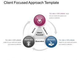 Client Focused Approach Template PowerPoint Slide Ideas