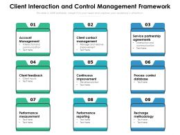Client Interaction And Control Management Framework