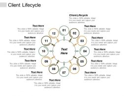 Client Lifecycle Ppt Powerpoint Presentation Gallery Layouts Cpb