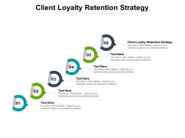 Client Loyalty Retention Strategy Ppt Powerpoint Presentation Design Cpb