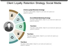 Client Loyalty Retention Strategy Social Media Marketing Strategy Cpb