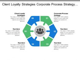 Client Loyalty Strategies Corporate Process Strategy Growth Strategy Plan