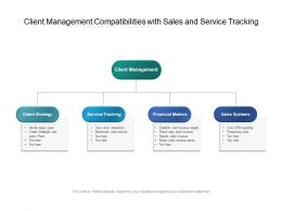 Client Management Compatibilities With Sales And Service Tracking