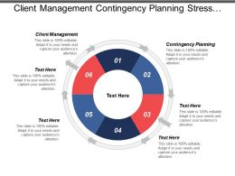 Client Management Contingency Planning Stress Reducing Techniques Sustainable Growth