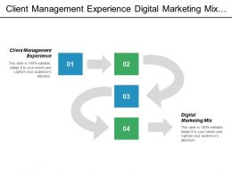 Client Management Experience Digital Marketing Mix Supply Chain Analytics Cpb