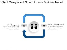 Client Management Growth Account Business Market Awareness Promotion