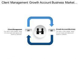 Client Management Growth Account Business Market Awareness Promotion