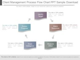 Client Management Process Flow Chart Ppt Sample Download
