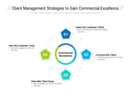 Client Management Strategies To Gain Commercial Excellence