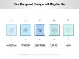 Client Management Strategies With Mitigation Plan