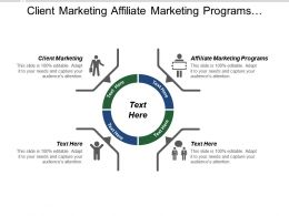 Client Marketing Affiliate Marketing Programs Develop Strategic Partnership