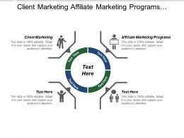 Client Marketing Affiliate Marketing Programs Develop Strategic Partnership