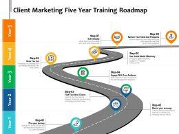 Client Marketing Five Year Training Roadmap