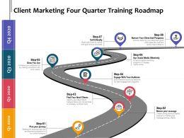 Client Marketing Four Quarter Training Roadmap