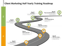 Client Marketing Half Yearly Training Roadmap