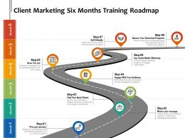 Client Marketing Six Months Training Roadmap