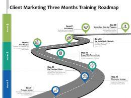 Client Marketing Three Months Training Roadmap