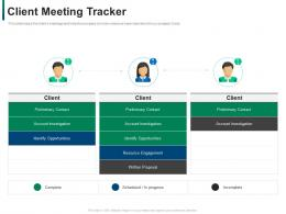 Client Meeting Tracker Developing Refining B2b Sales Strategy Company Ppt Outline Master Slide