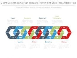 Client Merchandising Plan Template Powerpoint Slide Presentation Tips
