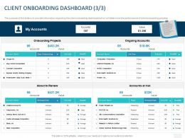 Client Onboarding Dashboard Value Ppt Powerpoint Presentation Show Background