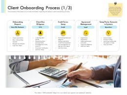 Client Onboarding Process AML And KYC Powerpoint Presentation Format