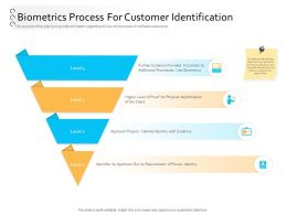 Client Onboarding Process Automation Biometrics Process For Customer Identification Ppt Powerpoint Ideas
