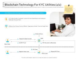 Client Onboarding Process Automation Blockchain Technology For KYC Utilities Store Ppt Powerpoint Gallery
