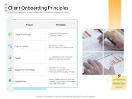 Client Onboarding Process Automation Client Onboarding Principles Ppt Powerpoint Files