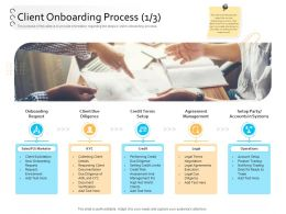 Client Onboarding Process Automation Client Onboarding Process Diligence Ppt Powerpoint Icon