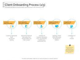 Client Onboarding Process Automation Client Onboarding Process Queries Ppt Powerpoint Slides