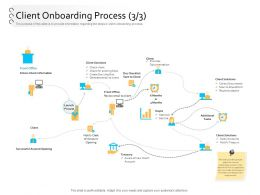 Client Onboarding Process Automation Client Onboarding Process Solutions Ppt Professional