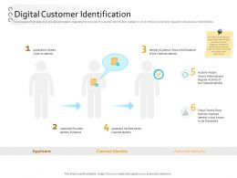 Client Onboarding Process Automation Digital Customer Identification Ppt Powerpoint Topics