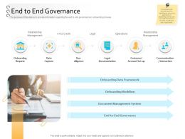 Client Onboarding Process Automation End To End Governance Ppt Powerpoint Themes