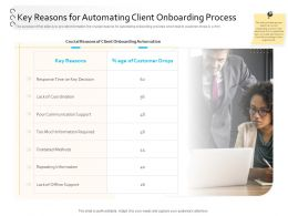 Client Onboarding Process Automation Key Reasons For Automating Client Onboarding Process Ppt Show