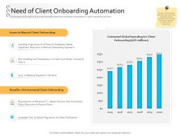 Client Onboarding Process Automation Need Of Client Onboarding Automation Ppt Graphics