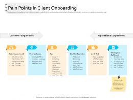 Client Onboarding Process Automation Pain Points In Client Onboarding Ppt Powerpoint Clipart