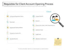 Client Onboarding Process Automation Requisites For Client Account Opening Process Ppt Picture