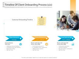 Client Onboarding Process Automation Timeline Of Client Onboarding Process Ppt Powerpoint Good