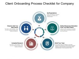 Client Onboarding Process Checklist For Company