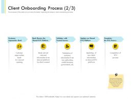 Client Onboarding Process Credit Bureaus Powerpoint Presentation Tips