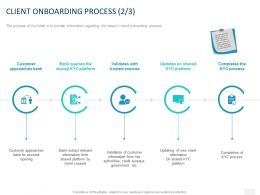 Client Onboarding Process Customer Ppt Powerpoint Presentation Styles Example