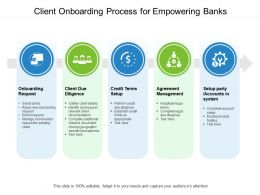 Client Onboarding Process For Empowering Banks