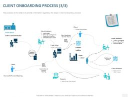 Client Onboarding Process Treasury Ppt Powerpoint Presentation Slides Example