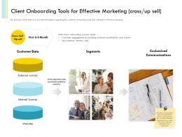 Client Onboarding Tools For Effective Marketing Cross Up Sell Attrition Rate Ppt Slides