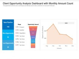 Client Opportunity Analysis Dashboard With Monthly Amount Count