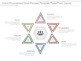 Client Procurement Cost Process Template Powerpoint Layout