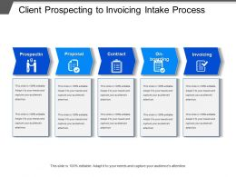Client Prospecting To Invoicing Intake Process